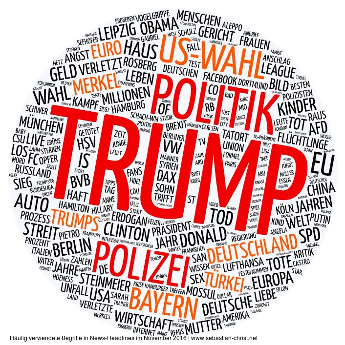 Donald Trump in deutschen Medien: We were medially TRUMPED!